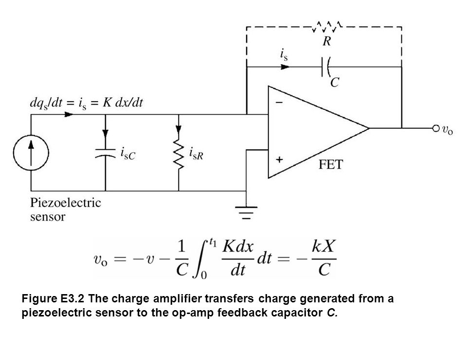 figun_03_02 Figure E3.2 The charge amplifier transfers charge generated from a piezoelectric sensor to the op-amp feedback capacitor C.