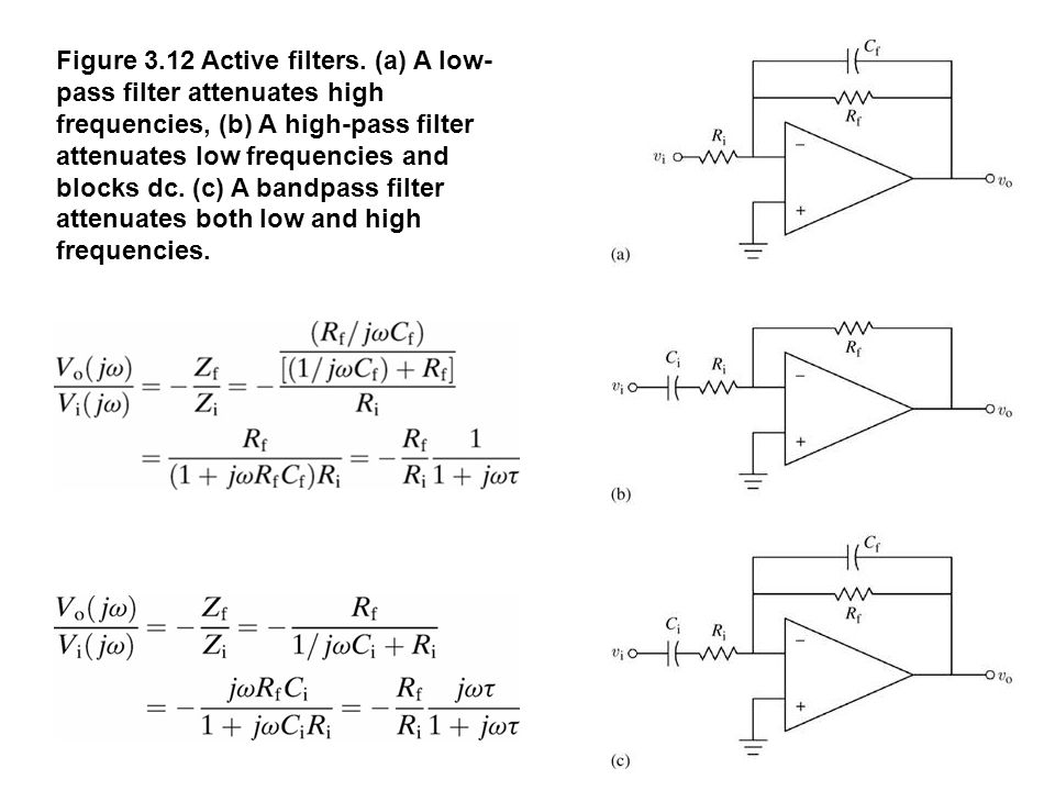 Figure 3.12 Active filters. (a) A low-pass filter attenuates high frequencies, (b) A high-pass filter attenuates low frequencies and blocks dc. (c) A bandpass filter attenuates both low and high frequencies.