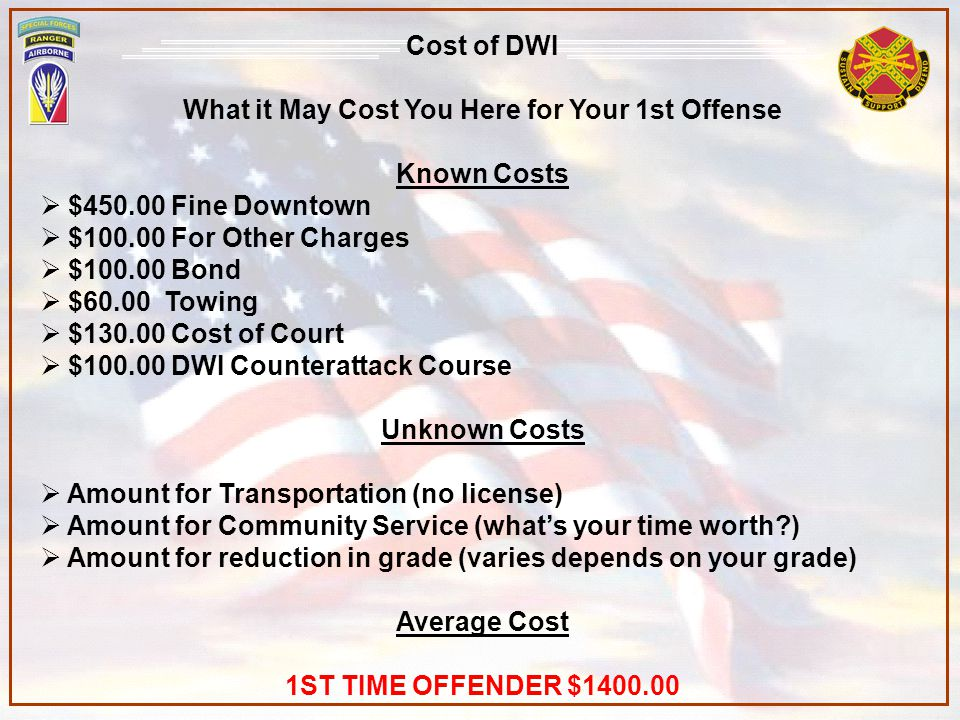What it May Cost You Here for Your 1st Offense