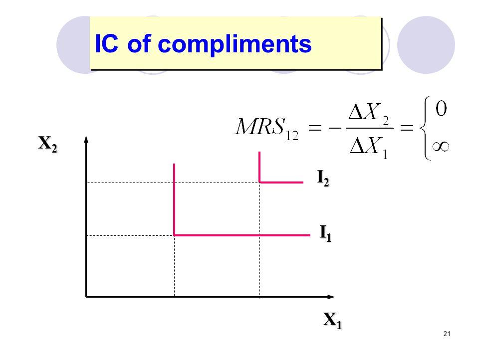 IC of compliments X1 X2 I2 I1