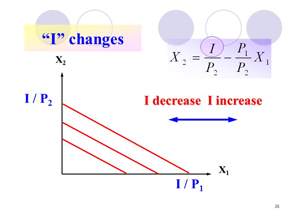 I changes X2 I / P2 I decrease I increase X1 I / P1