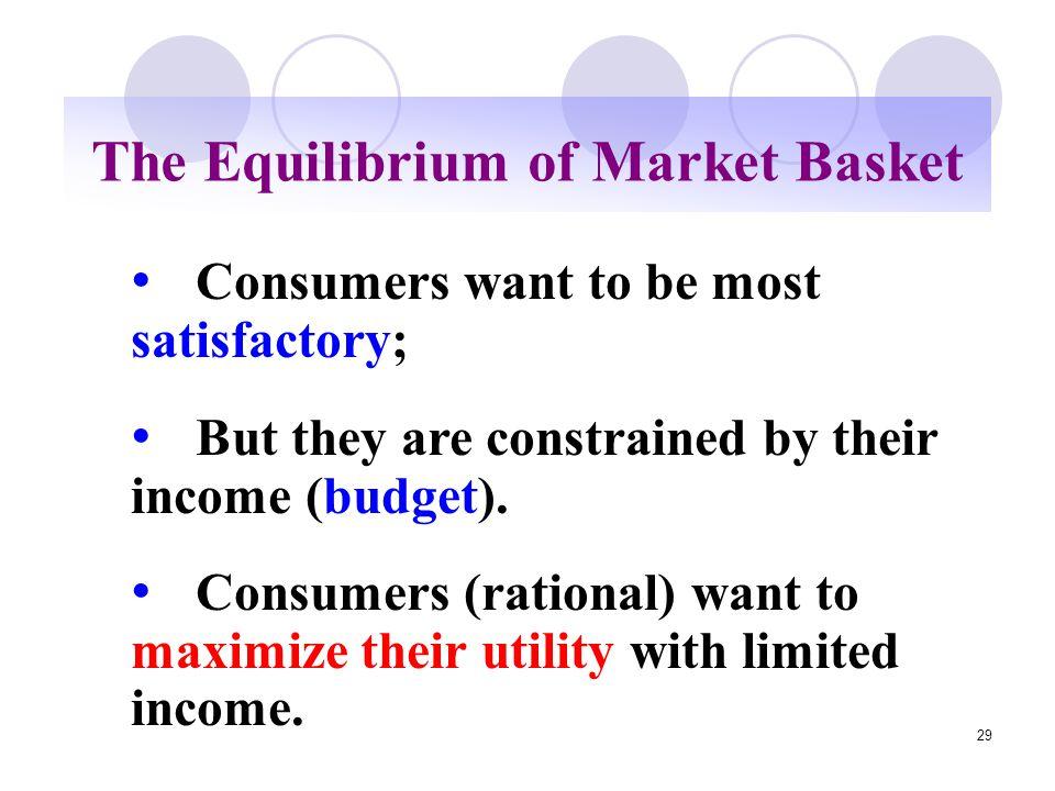 The Equilibrium of Market Basket