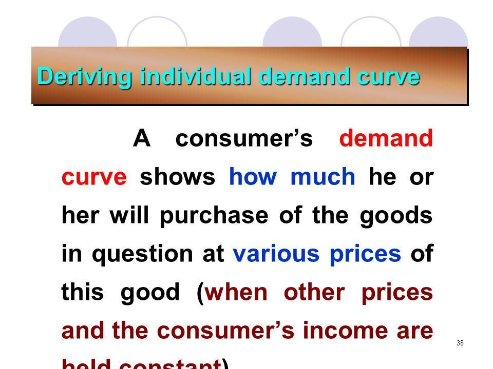 Deriving individual demand curve