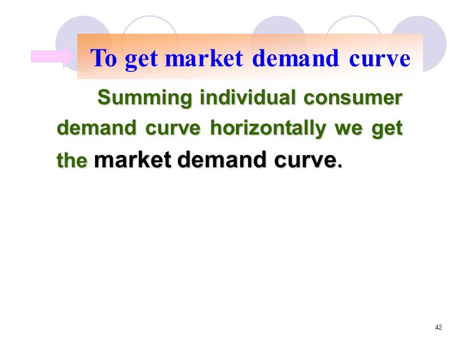 To get market demand curve