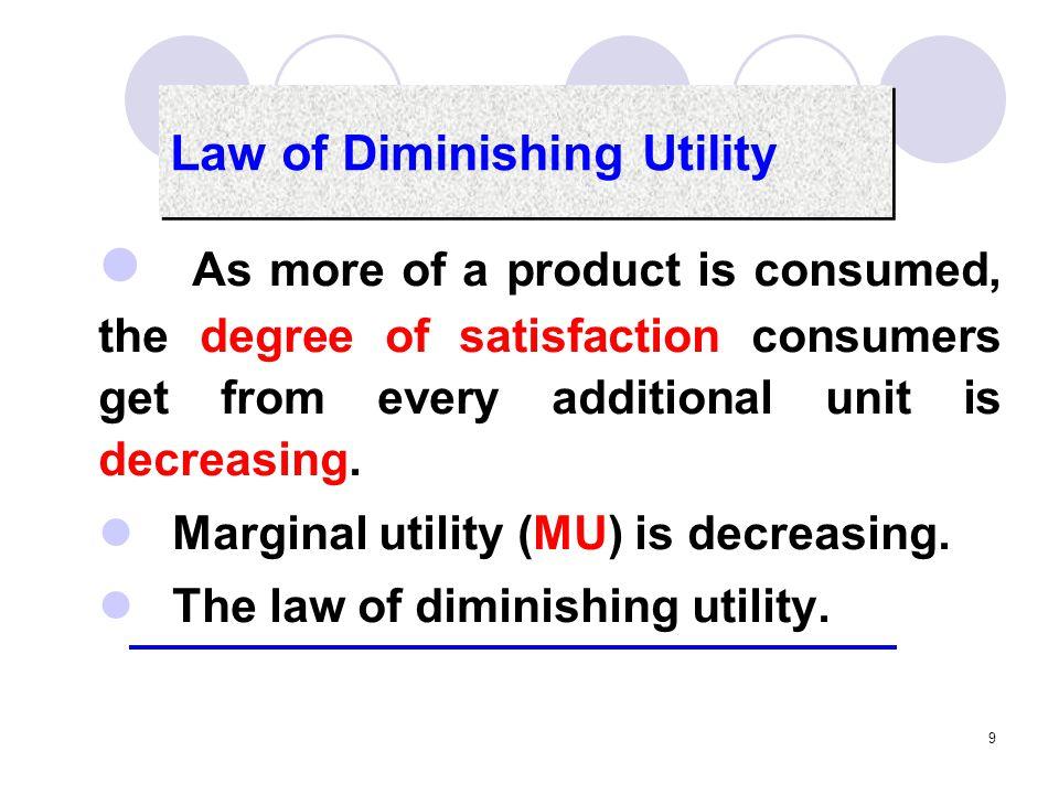 Law of Diminishing Utility
