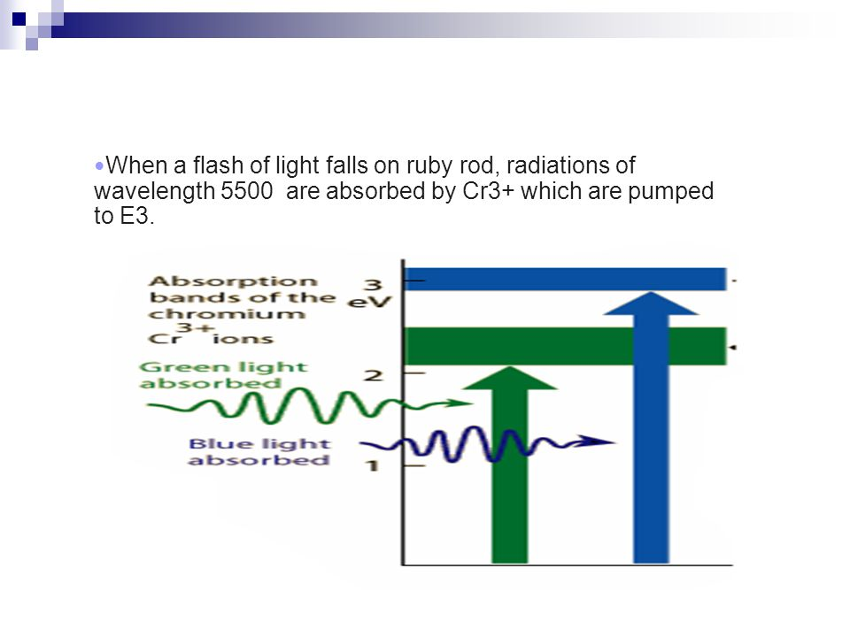 When a flash of light falls on ruby rod, radiations of wavelength 5500 are absorbed by Cr3+ which are pumped to E3.