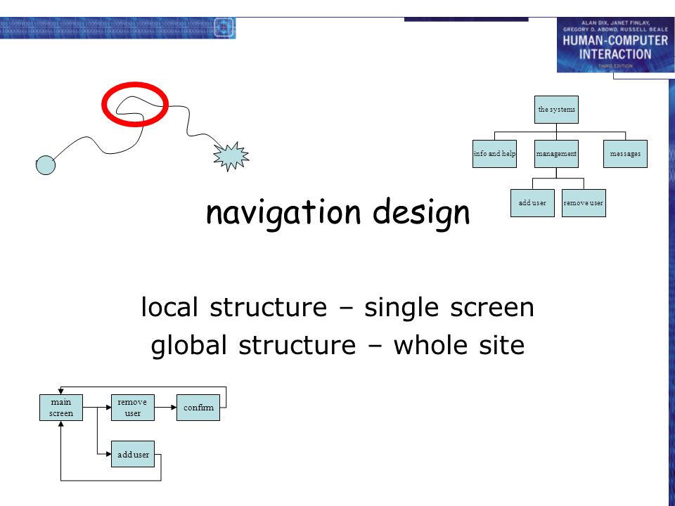 local structure – single screen global structure – whole site