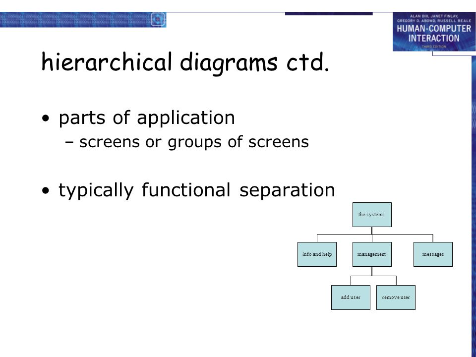 hierarchical diagrams ctd.