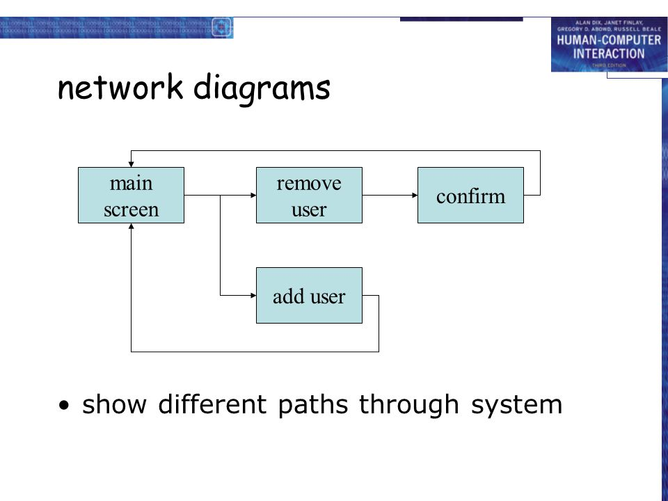 network diagrams show different paths through system main screen