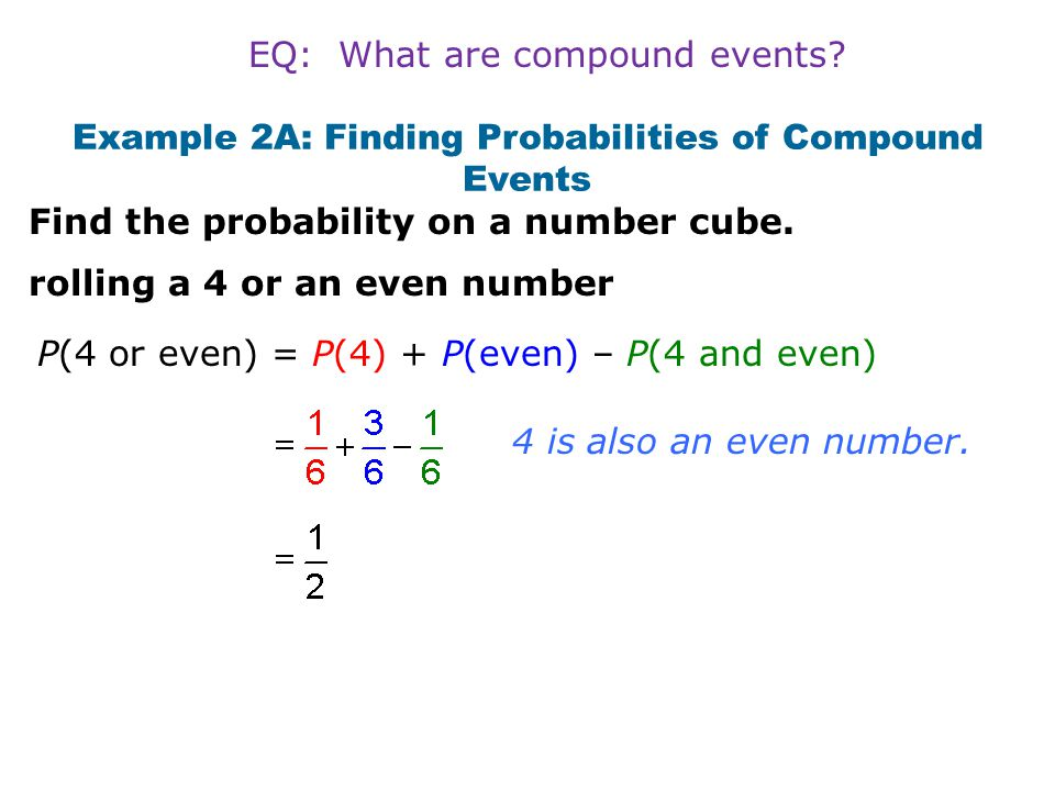 Example 2A: Finding Probabilities of Compound Events
