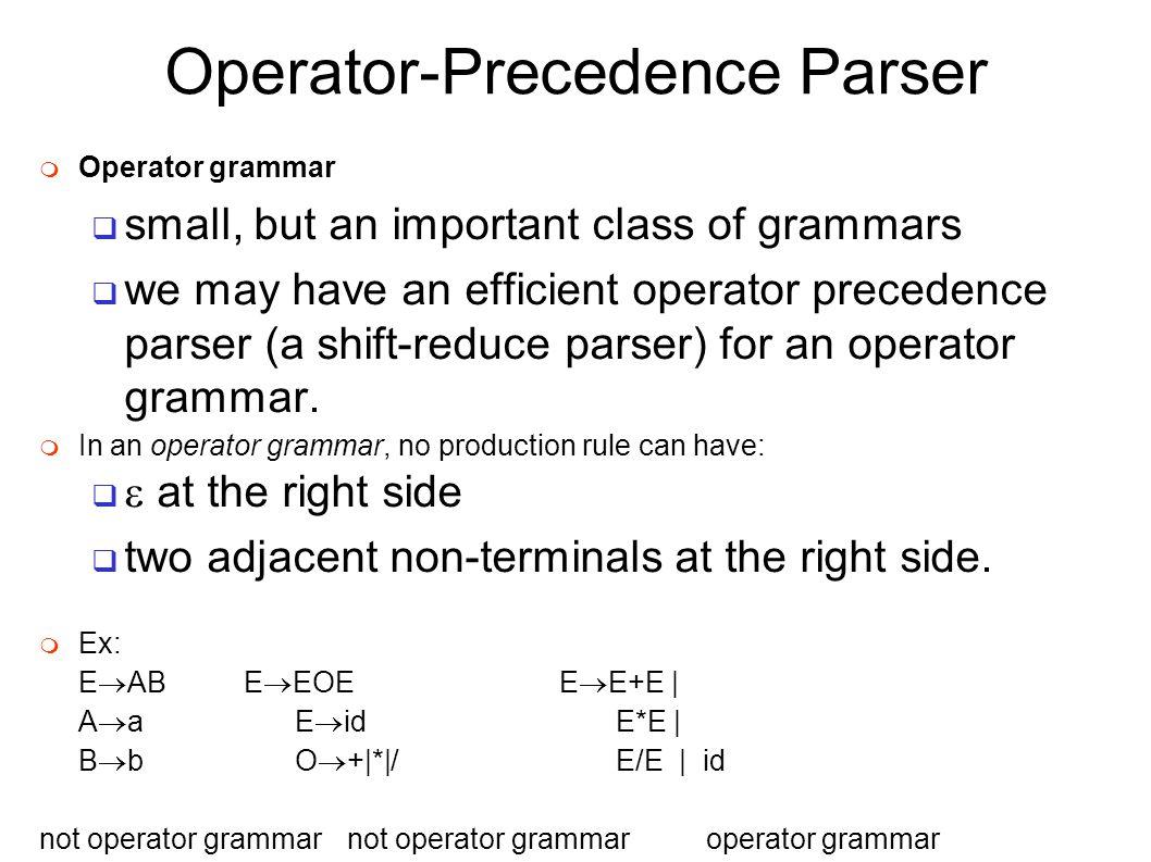 Operator-Precedence Parser