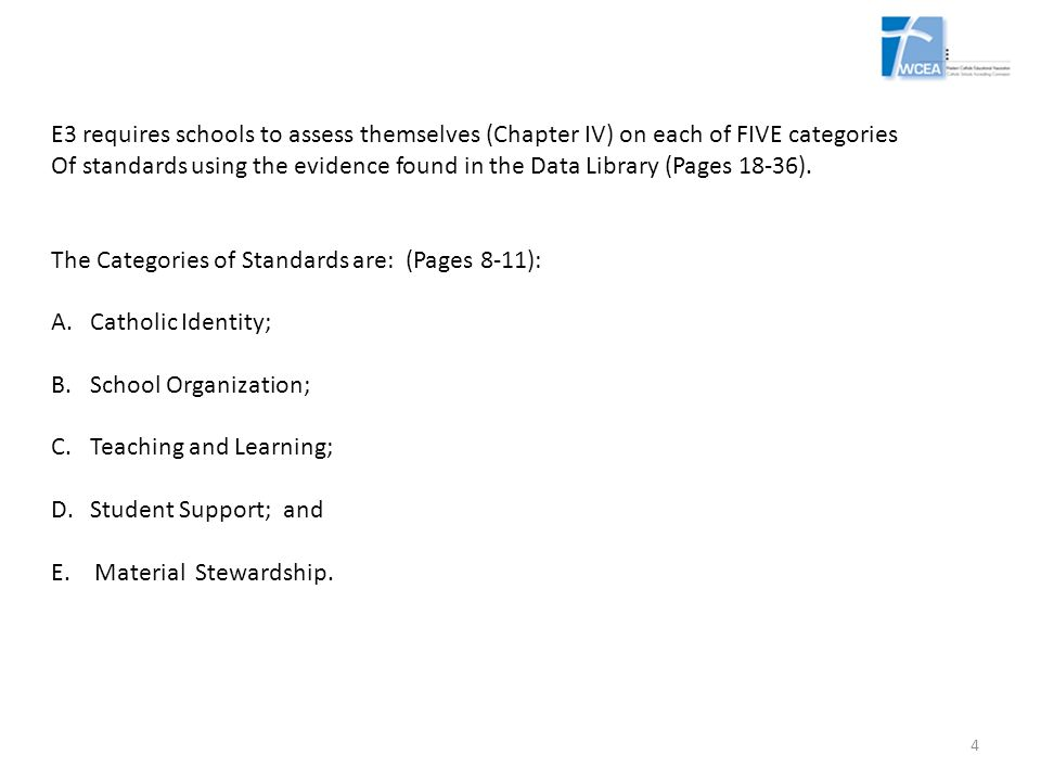 E3 requires schools to assess themselves (Chapter IV) on each of FIVE categories