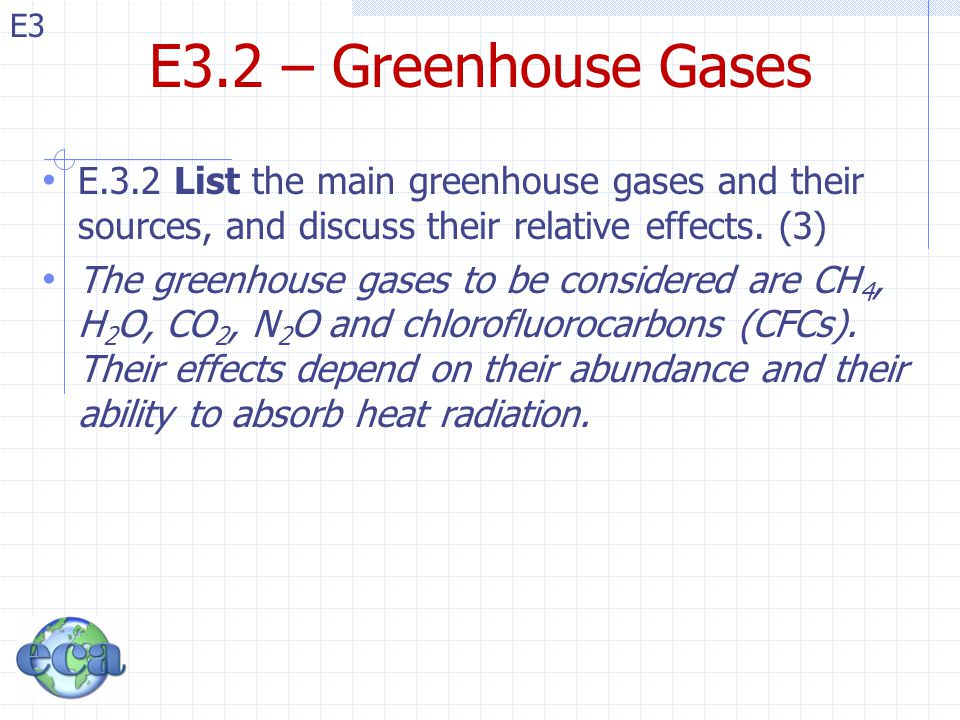 E3.2 – Greenhouse Gases E.3.2 List the main greenhouse gases and their sources, and discuss their relative effects. (3)