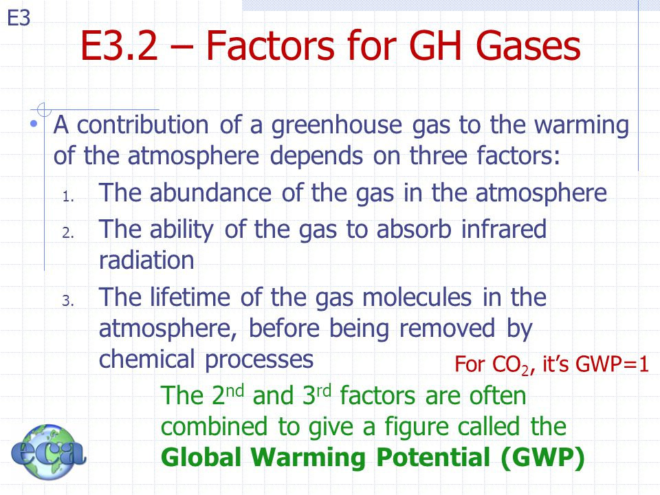 E3.2 – Factors for GH Gases A contribution of a greenhouse gas to the warming of the atmosphere depends on three factors: