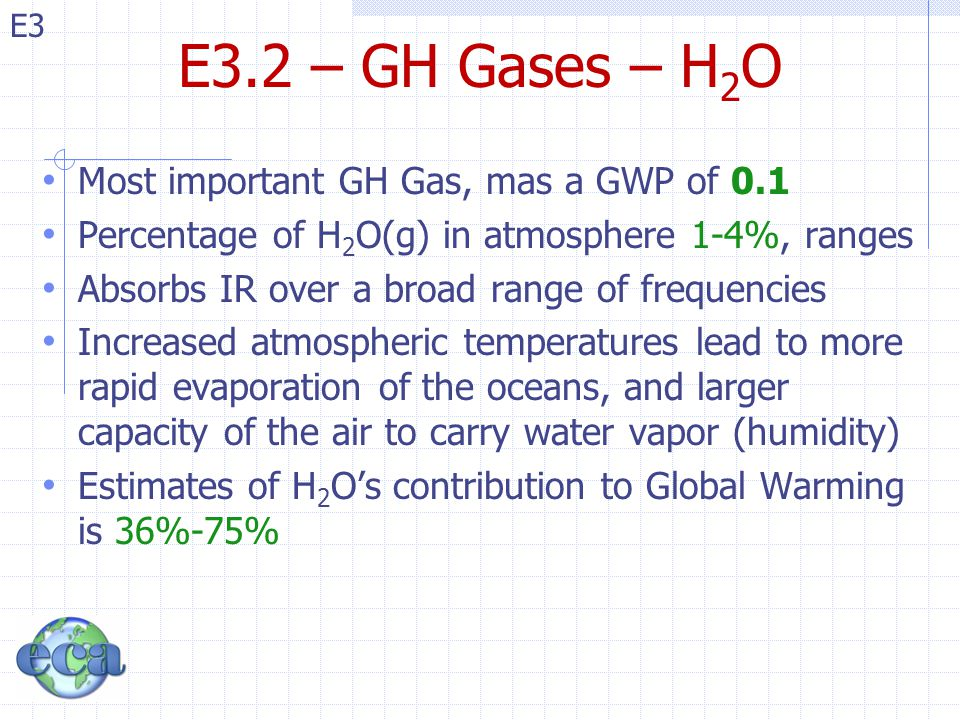 E3.2 – GH Gases – H2O Most important GH Gas, mas a GWP of 0.1