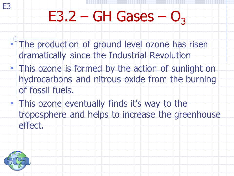 E3.2 – GH Gases – O3 The production of ground level ozone has risen dramatically since the Industrial Revolution.