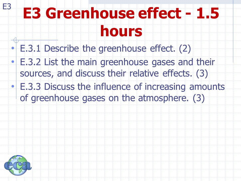 E3 Greenhouse effect - 1.5 hours