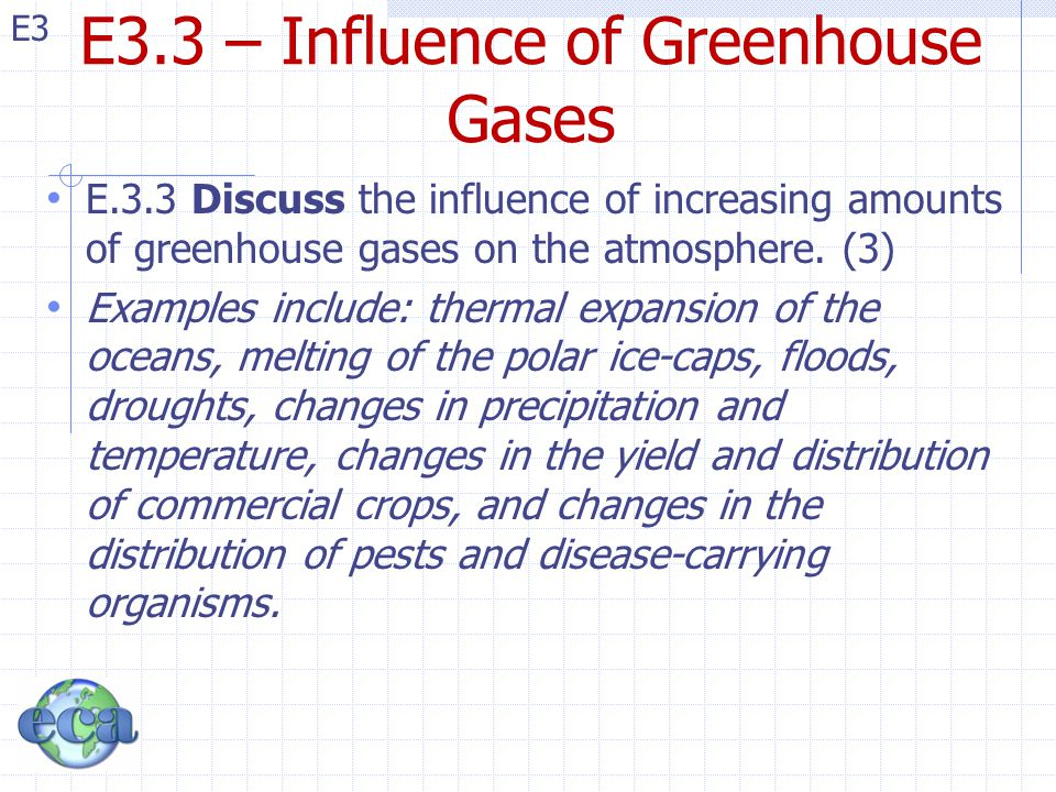 E3.3 – Influence of Greenhouse Gases