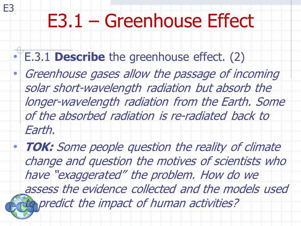 E3.1 – Greenhouse Effect E.3.1 Describe the greenhouse effect. (2)