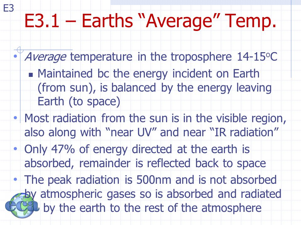 E3.1 – Earths Average Temp.