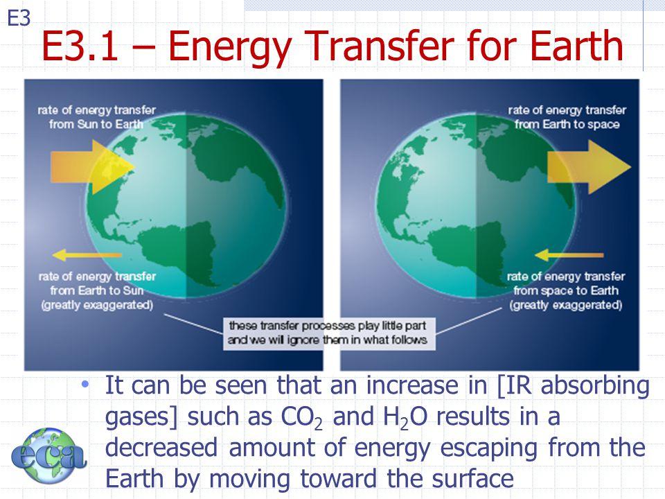 E3.1 – Energy Transfer for Earth