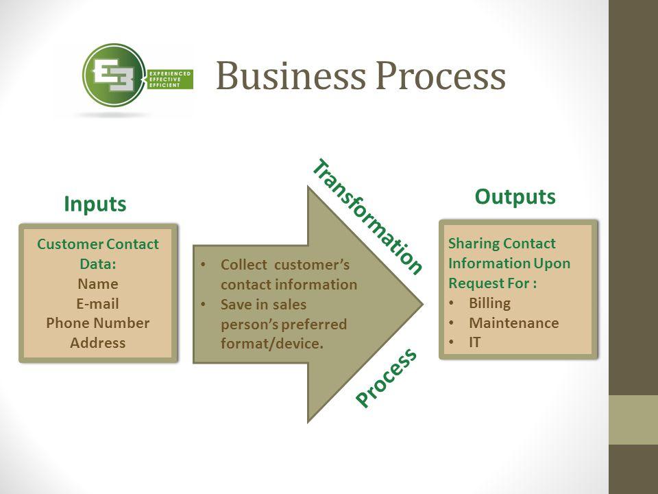 Business Process Outputs Inputs Transformation Process