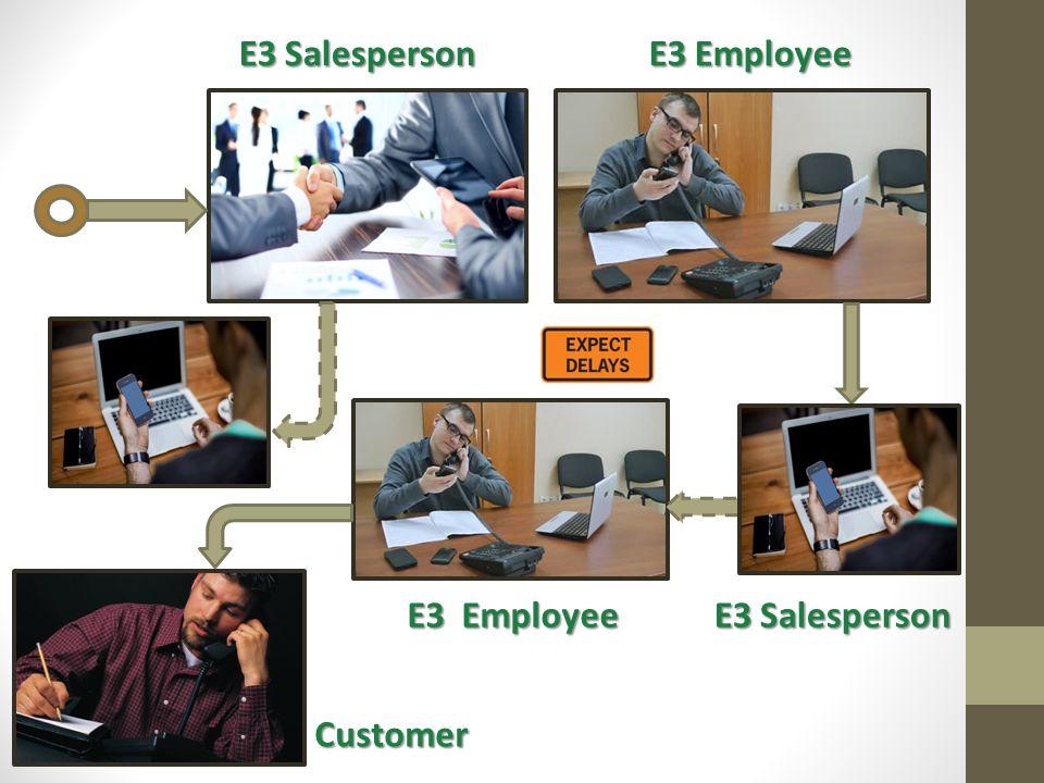 E3 Salesperson E3 Employee E3 Employee E3 Salesperson Customer