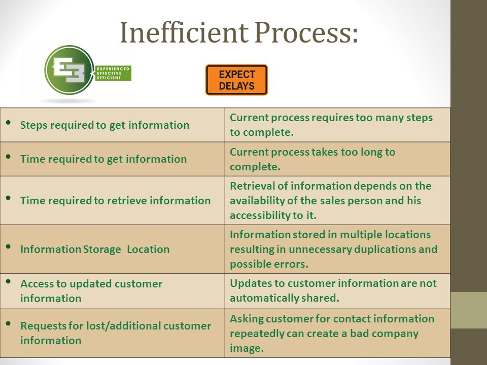 Inefficient Process: Steps required to get information