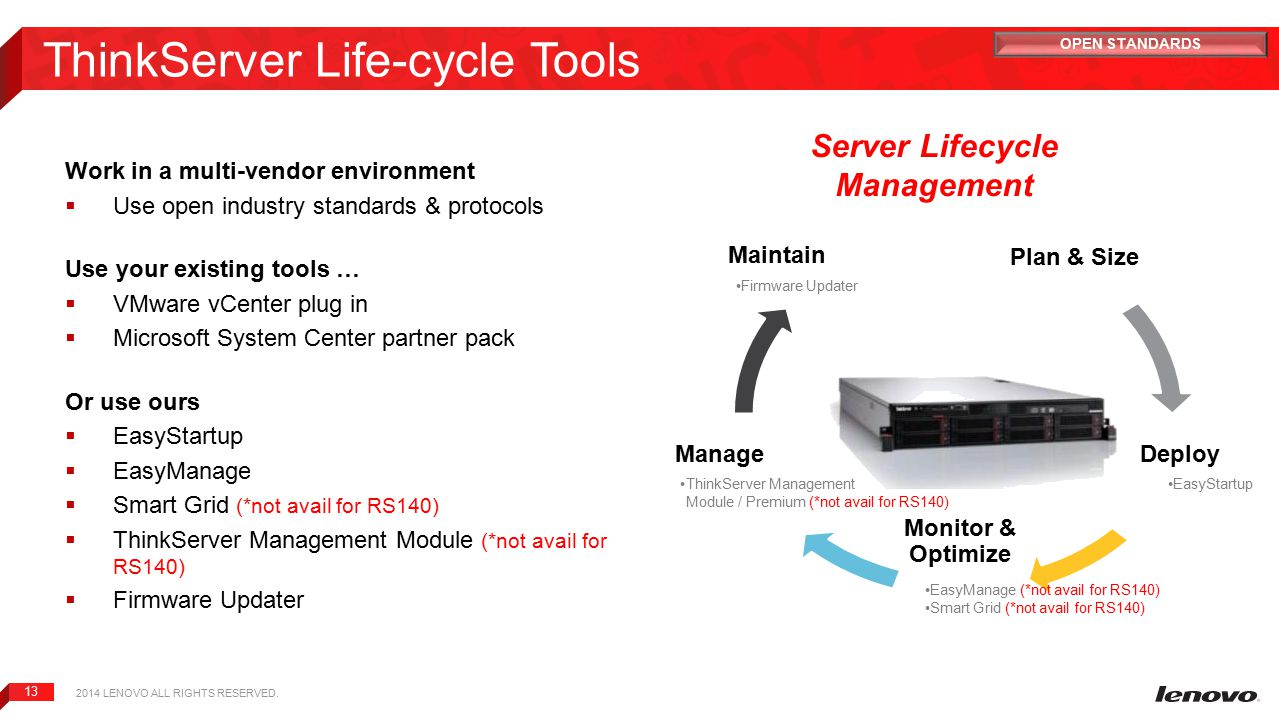 ThinkServer Life-cycle Tools