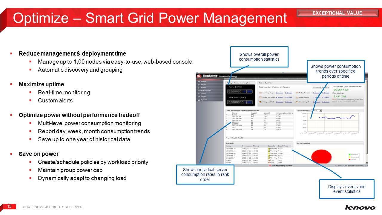 Optimize – Smart Grid Power Management