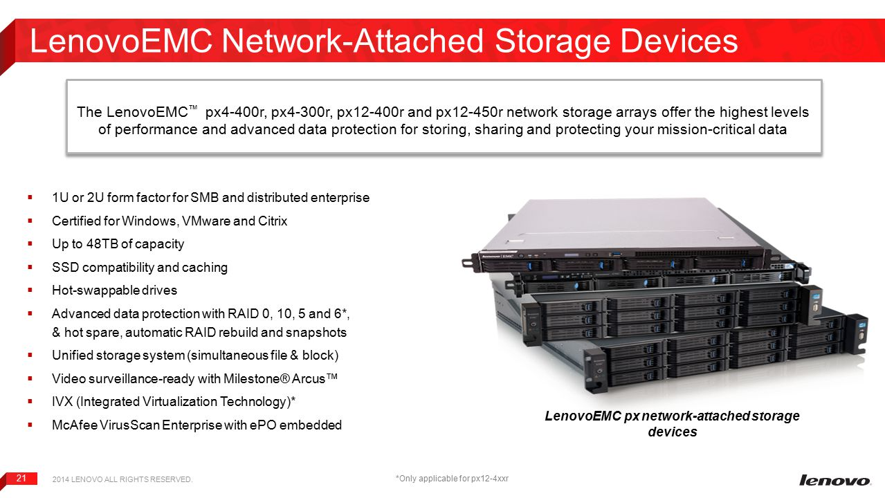 LenovoEMC Network-Attached Storage Devices