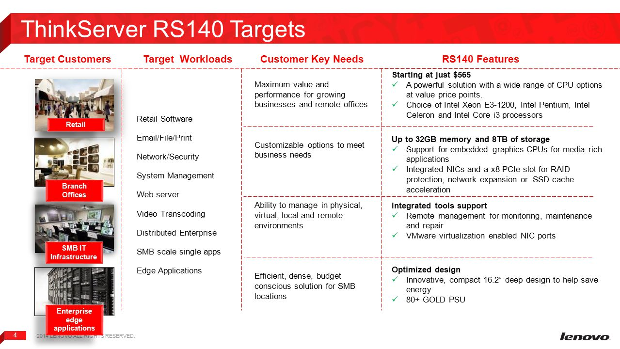 ThinkServer RS140 Targets