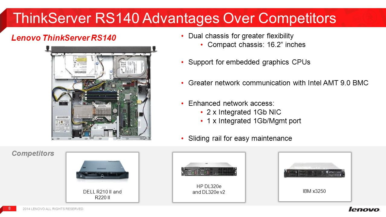 ThinkServer RS140 Advantages Over Competitors
