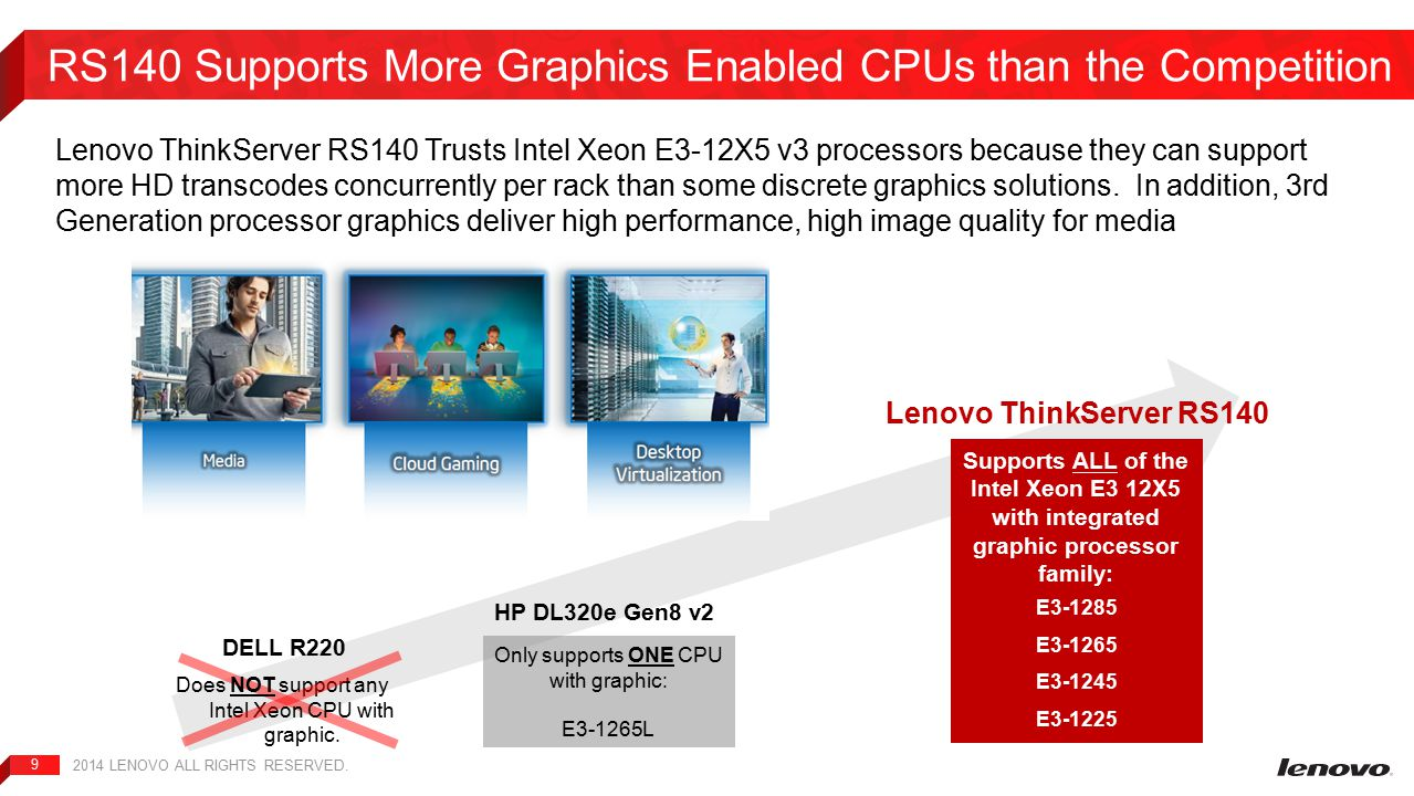 RS140 Supports More Graphics Enabled CPUs than the Competition