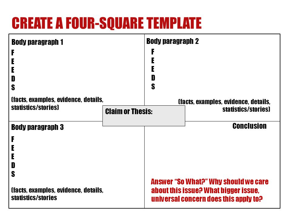 Create a four-square template