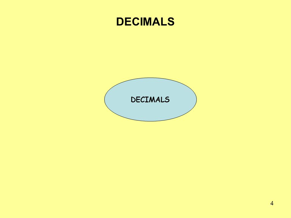 DECIMALS DECIMALS. Use this on an interactive whiteboard.