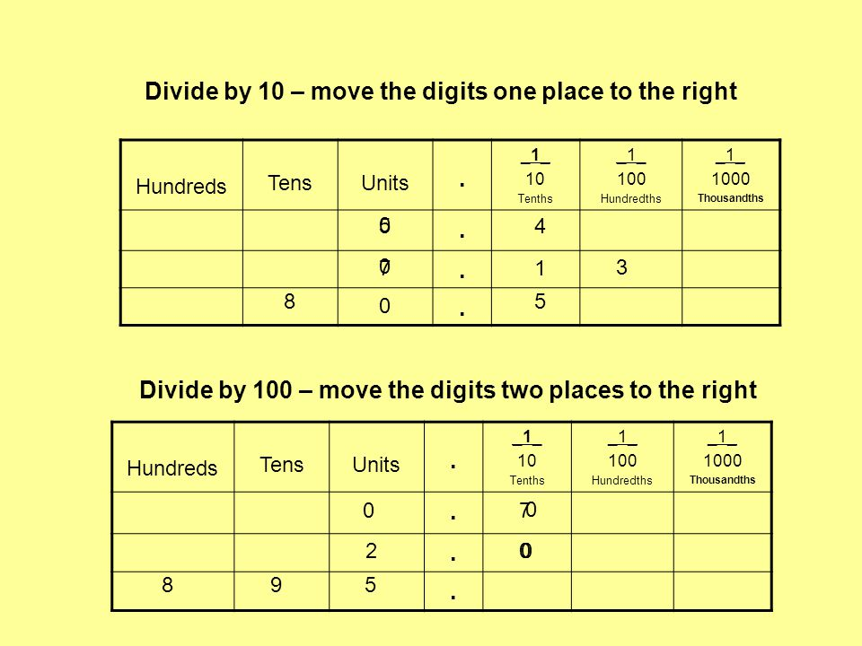 Divide by 10 – move the digits one place to the right .