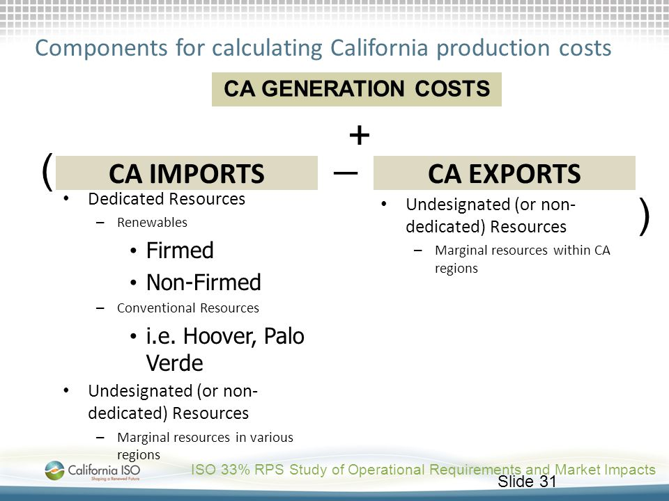 Components for calculating California production costs