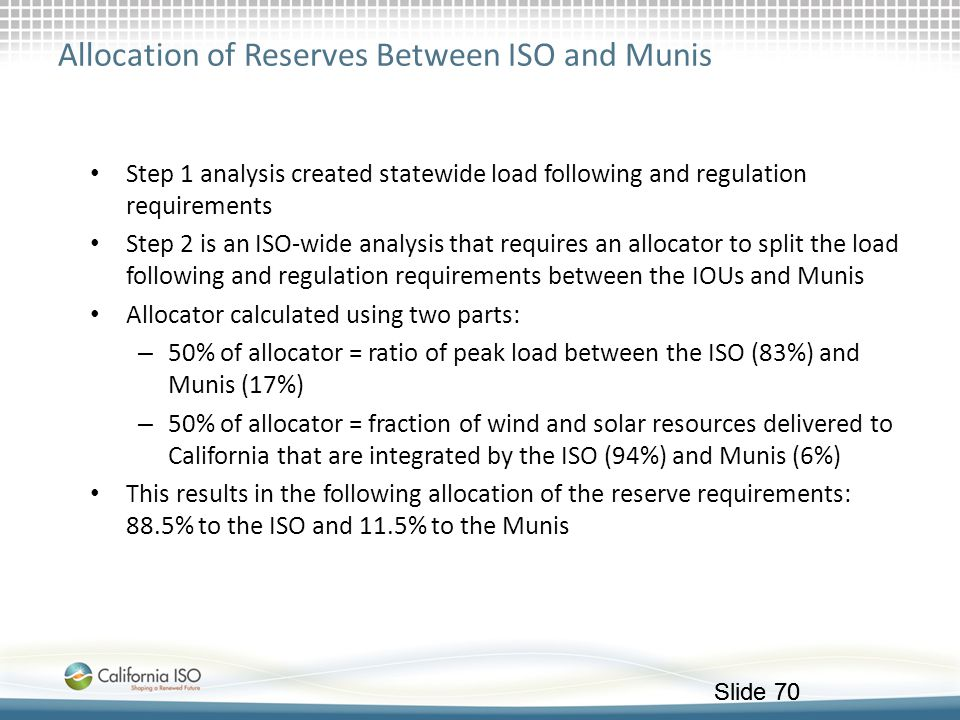 Allocation of Reserves Between ISO and Munis