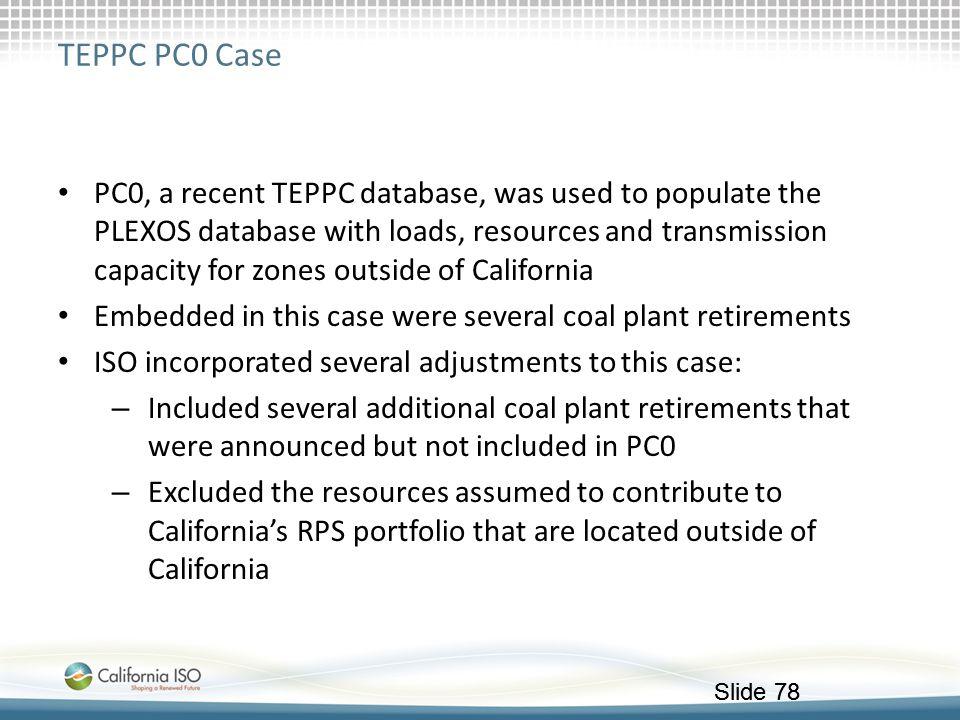 TEPPC PC0 Case