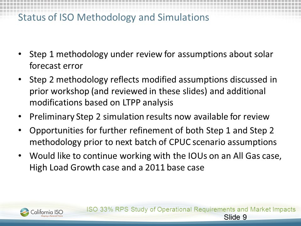 Status of ISO Methodology and Simulations