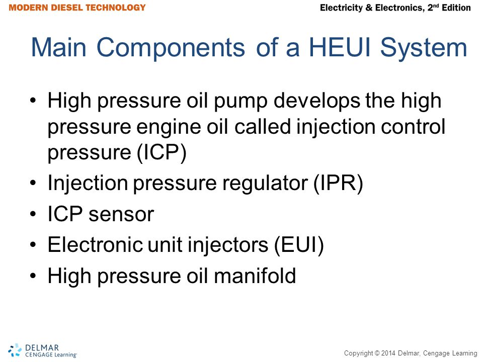 Main Components of a HEUI System