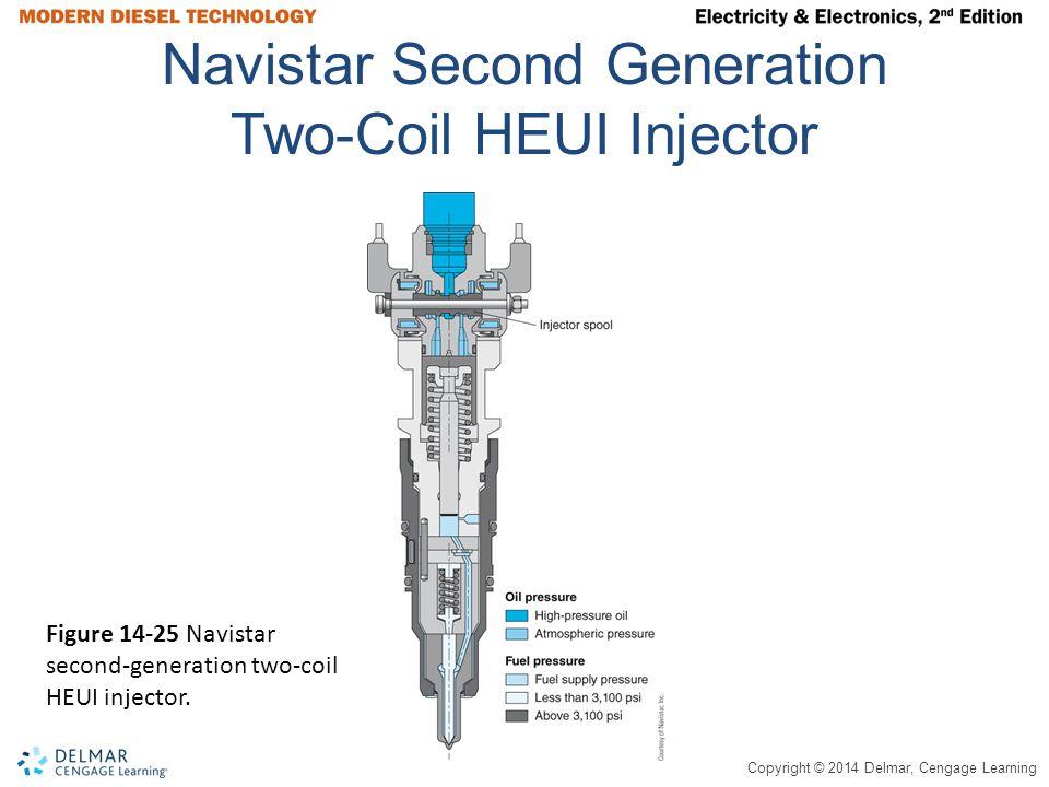 Navistar Second Generation Two-Coil HEUI Injector