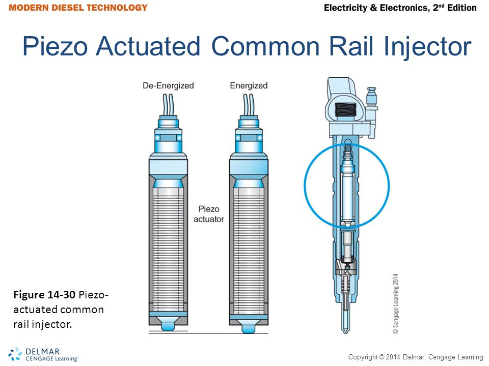 Piezo Actuated Common Rail Injector