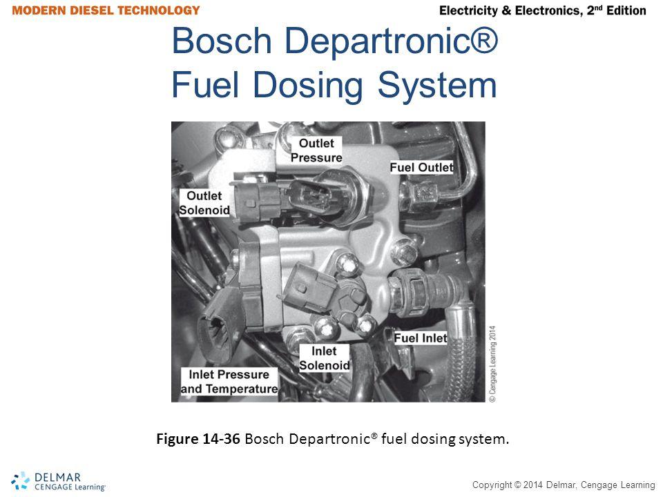 Bosch Departronic® Fuel Dosing System