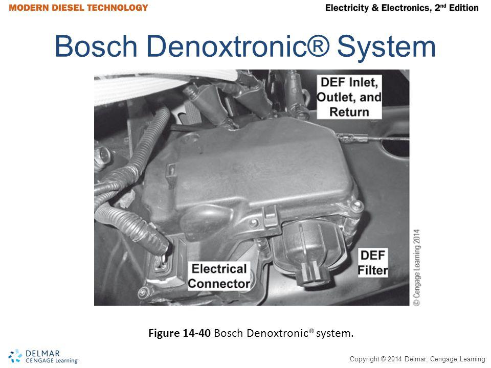 Bosch Denoxtronic® System