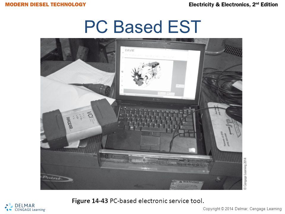 PC Based EST Figure 14-43 PC-based electronic service tool.