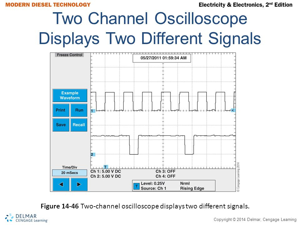 Two Channel Oscilloscope Displays Two Different Signals