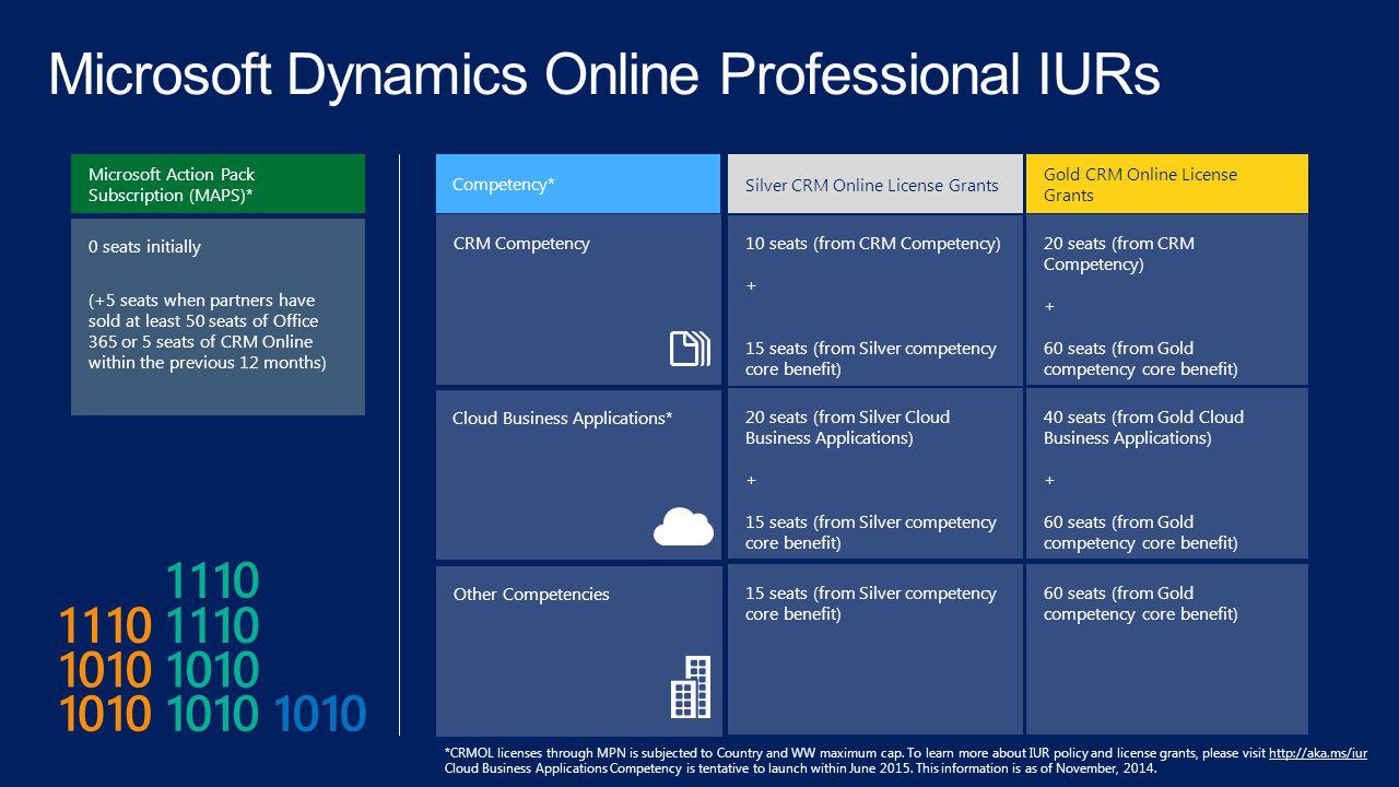 Microsoft Dynamics Online Professional IURs
