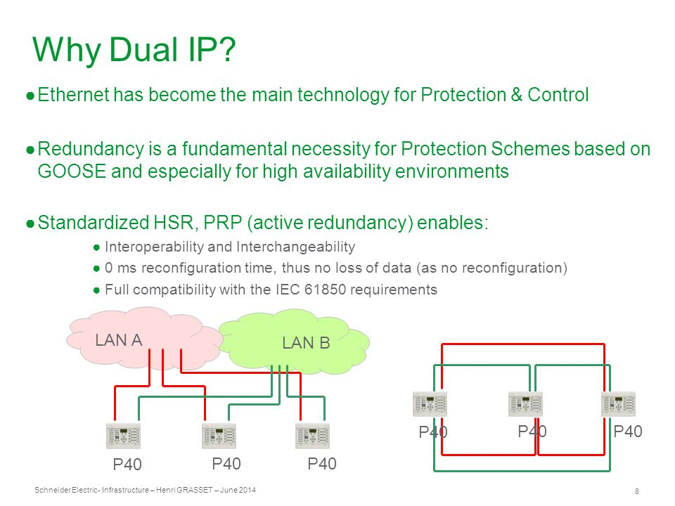Why Dual IP Ethernet has become the main technology for Protection & Control.